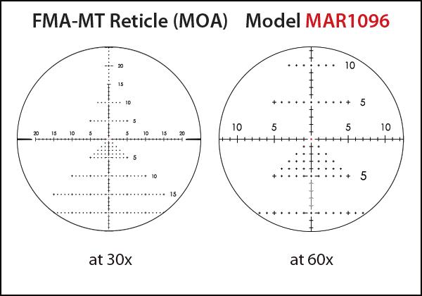 FMA-MT 30x-60x